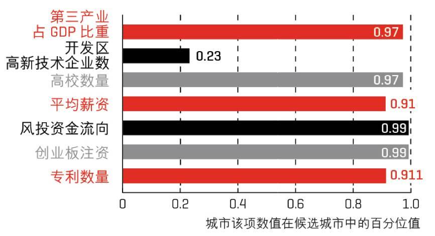 饿了么:一个或许只有上海才能孕育的独角兽