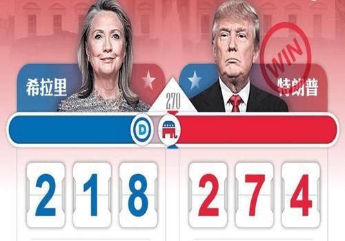 """黑天鹅即将降临,美国大选期间金价犹如""""过山车"""""""