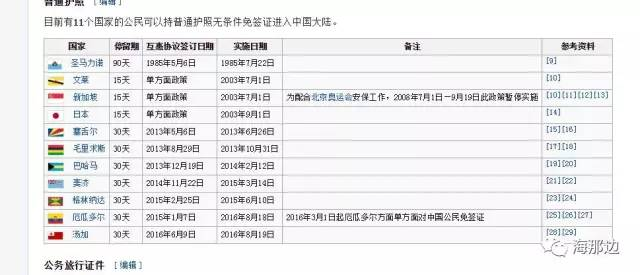 中国有127国免签证协议,但为什么持普通护照最后能免签的却只有8个?
