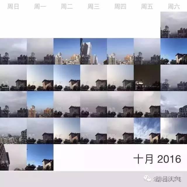 北京的雾霾之谜,天灾还是人祸?