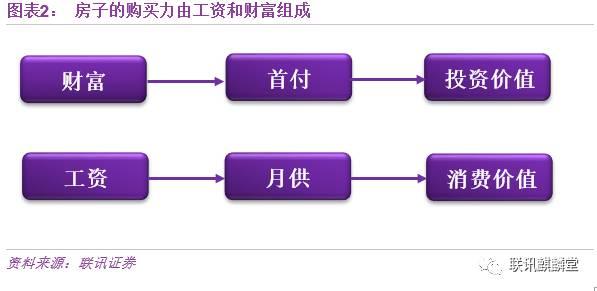 可行性分析报告模板_人口购买力可行性分析
