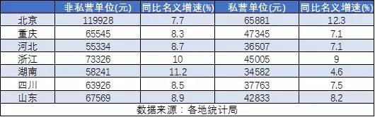 北京市13年平均工资_全国月平均工资涨至4782元,可到手的钱会更少!
