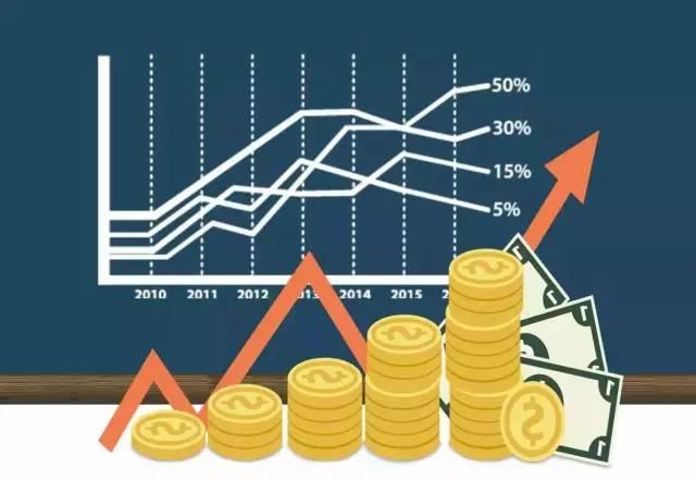 P2P金融--该怎么选破7%的银行理财和P2P! 最新银行高收益理财产品选购攻略