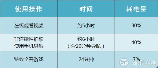 """vivo NEX旗舰版手机:惊喜不止""""非凡一升""""_新浪众测"""