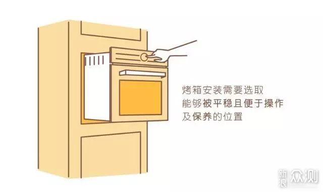 蒸烤一体机怎么安装更美观,需要注意哪些点?_新浪众测