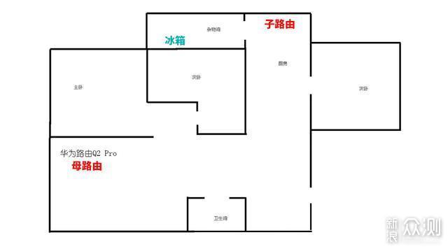 华为Q2 Pro子母路由:有插座的地方信号就满格_新浪众测