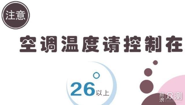 空调购前小科普、使用省钱贴士及保养攻略_新浪众测