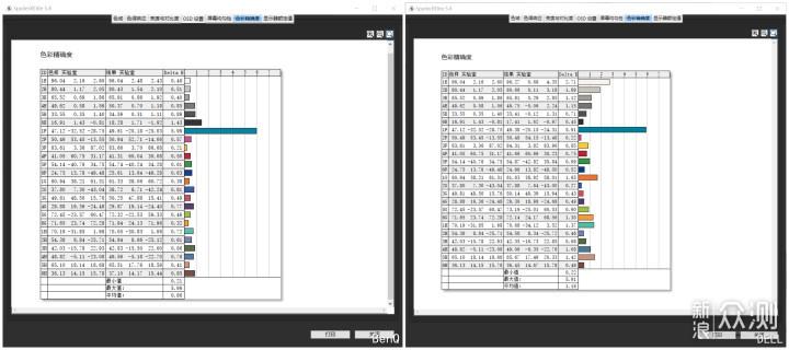 明基PD2700U VS 戴尔U2718Q设计修图4K屏对比_新浪众测