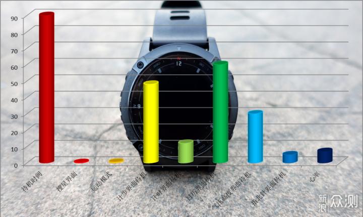 军拓铁腕5X评测:户外运动手表该有的模样_新浪众测