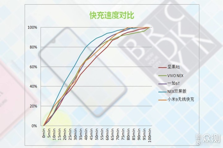 """性价比之外更多惊喜:""""战斗天使""""小米9评测_新浪众测"""