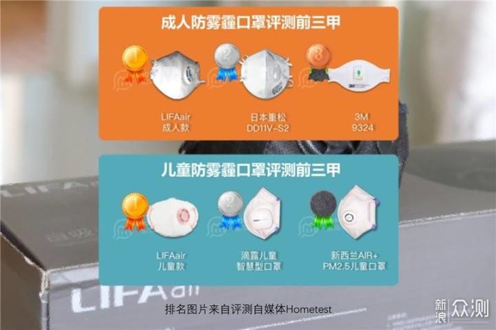 """丢掉这个""""三级盔?#34180;狶IFAair防霾口罩体验_新浪众测"""
