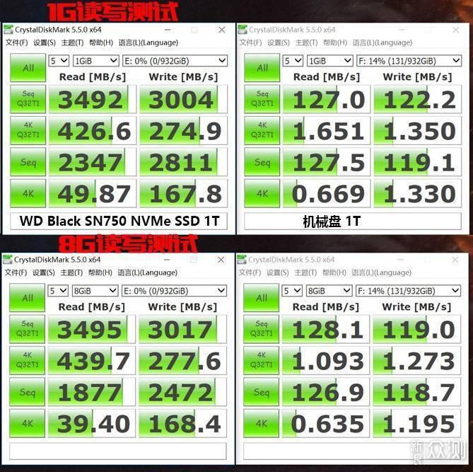 狂热的升级之路 WD_Black SN750 NVMe SSD_新浪众测