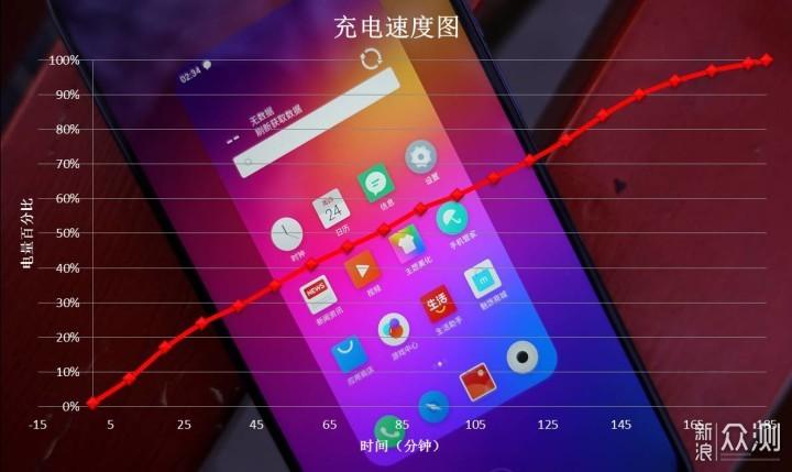 这个手机超级夜景有点猛--魅族 Note9手机体验_新浪众测