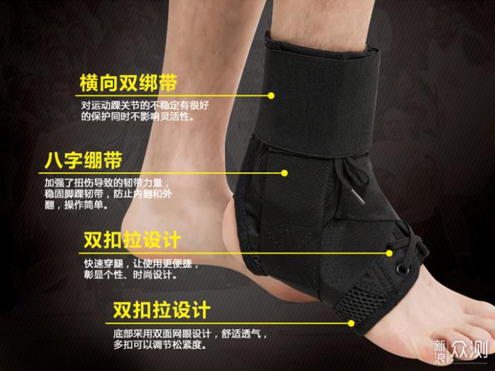 护踝的原理_护踝设计都要抄袭,国产品牌山寨之路何时休