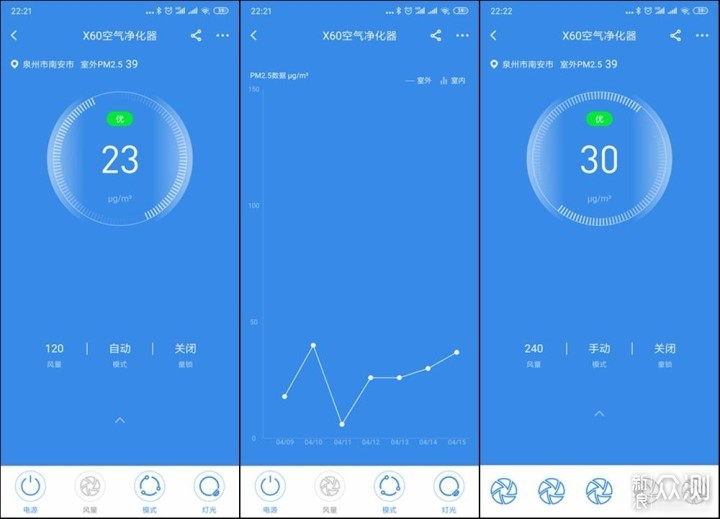 352 X60空气净化器,智享清新空气_新浪众测