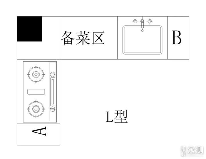 橱柜·设计篇_新浪众测