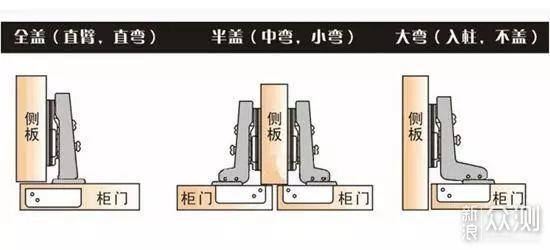 橱柜·收纳篇_新浪众测