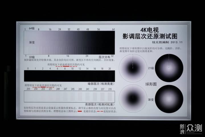 智能色准家用投影仪新选择,明基i707体验_新浪众测