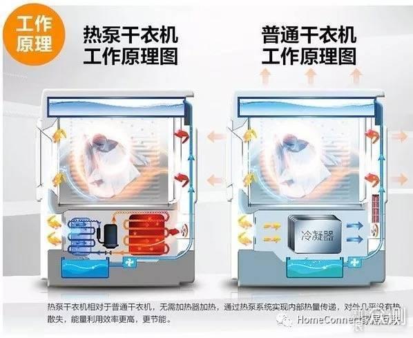干衣机选购入门知识大全:值得买吗如何挑选?_新浪众测