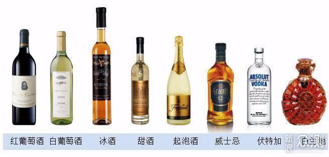 可见,葡萄酒的成分中主要是以水为载体,其它一些口感来源于葡萄酒中