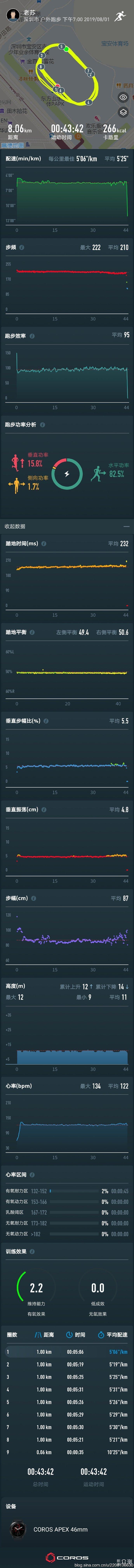高驰跑步豆POD使用方法及数据分析_新浪众测