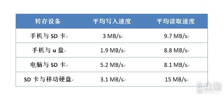 文件管理器_新浪众测