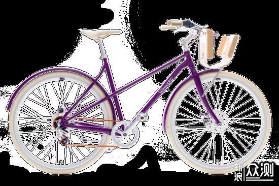 ▲Re:Cycle 单车,图片来自Vélosophy