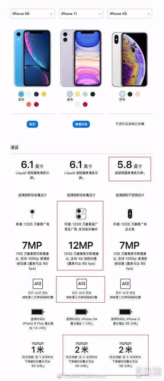 """iPhone11推5499""""低价机"""",卡位华为!_新浪众测"""