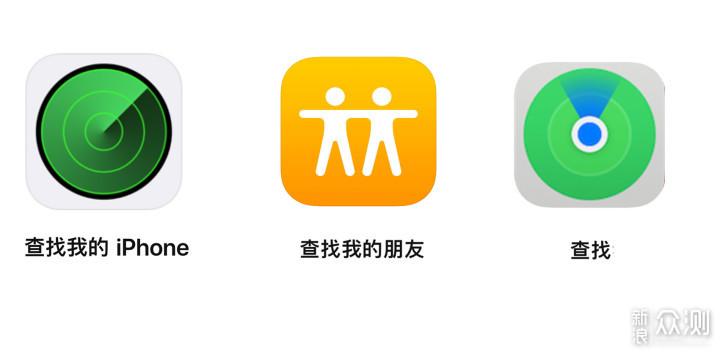 能否成为生产力工具?IOS13(iPad OS)深度体验_新浪众测