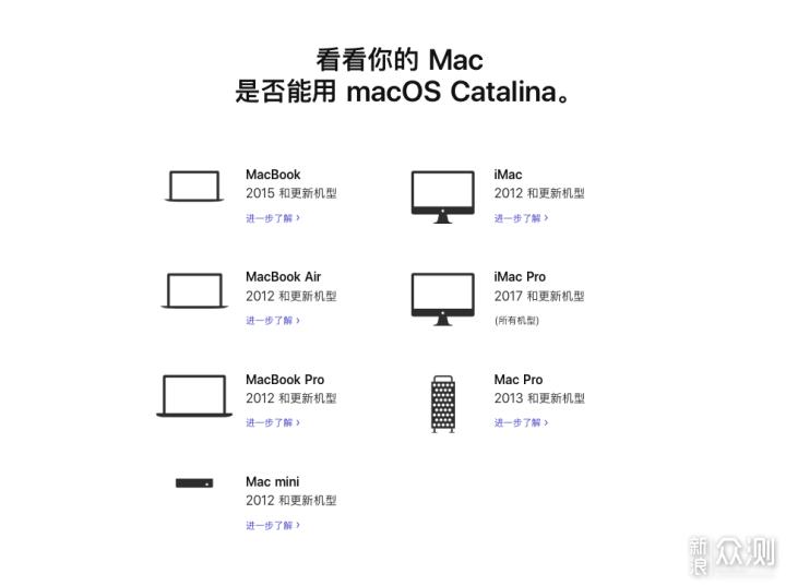 macOS Catalina:不与iOS融合但两者越靠越近_新浪众测