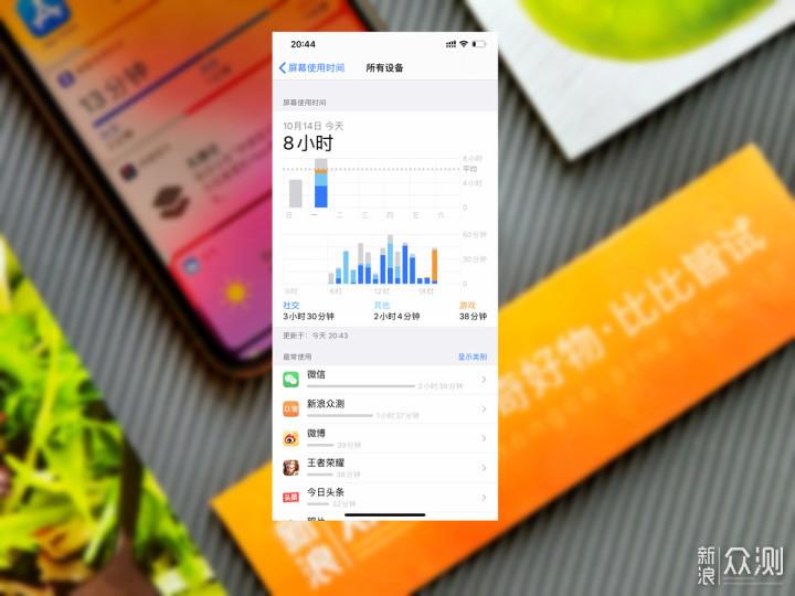 三人成虎,未必是真:iPhone 11 Pro Max随笔_新浪众测