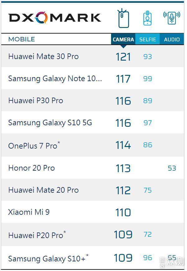 双十一选手机不迷茫 这些机型值得关注_新浪众测