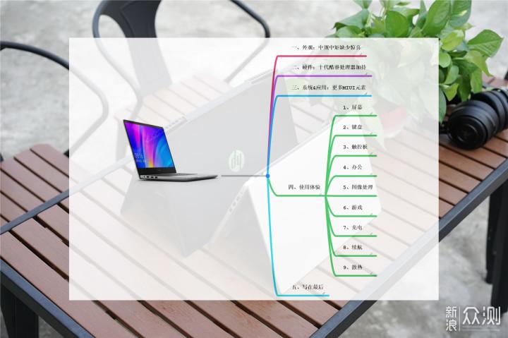 十代酷睿RedmiBooK 14增强版笔记本电脑评测_新浪众测