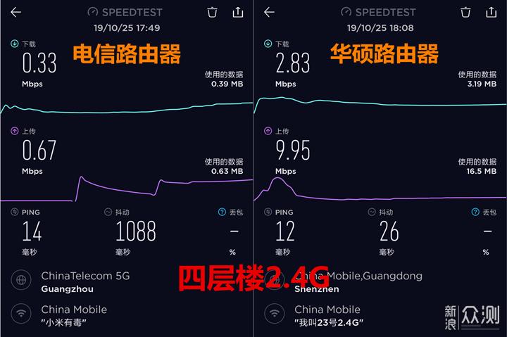 华硕TUF-AX3000,电竞游戏爱好者必备的路由器_新浪众测