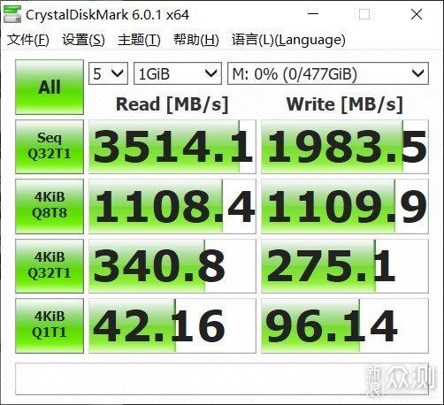 雷克沙NM700 M.2 NVMe足容512GB SSD上手测试_新浪众测