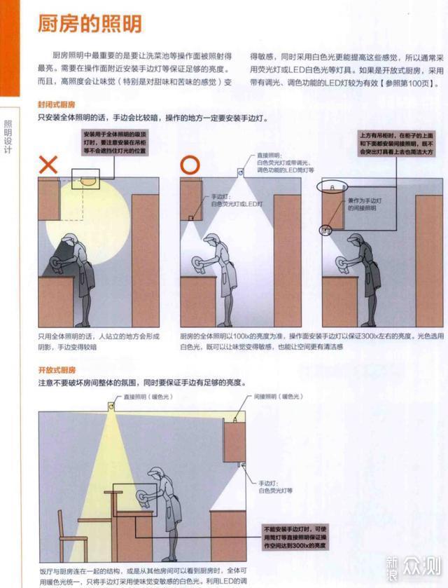 装修小白如何一步步搞定全屋灯光设计(上)_新浪众测