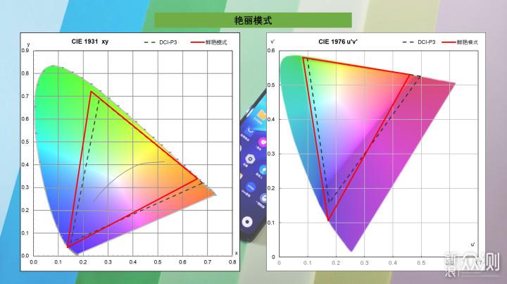 不止于性价比极速强悍的iQOONeo855版深度体验_新浪众测