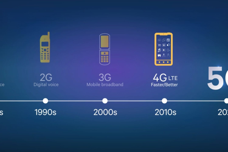 5G时代即将到来,你的手机准备好了吗?