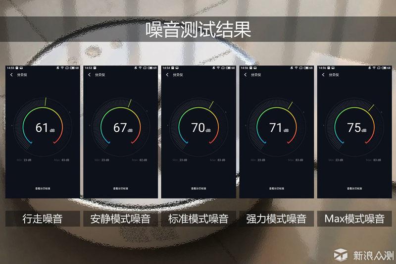 这个机器不太冷——石头扫地机器人评测_新浪众测