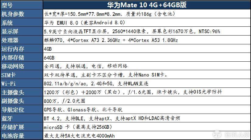 荣耀机主眼中最真实的华为旗舰产品--Mate 10_新浪众测