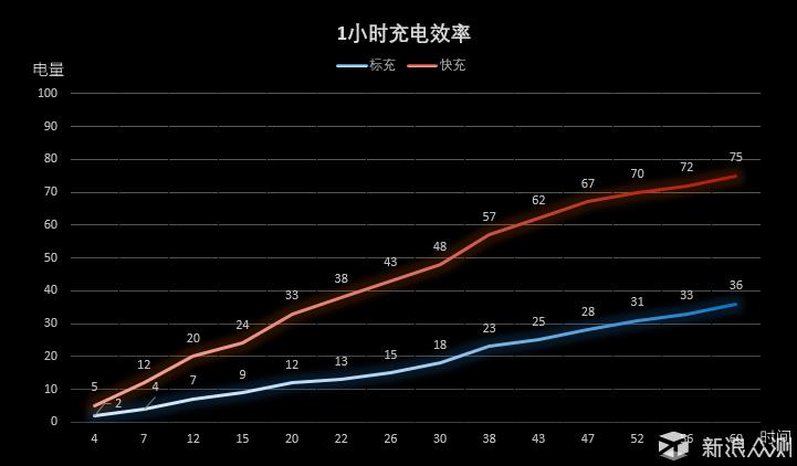 十年磨一剑,一朝试锋芒 — iPhone X体验_新浪众测