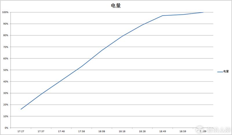 魅蓝E2评测——表现均衡,奈何生不逢时!_新浪众测