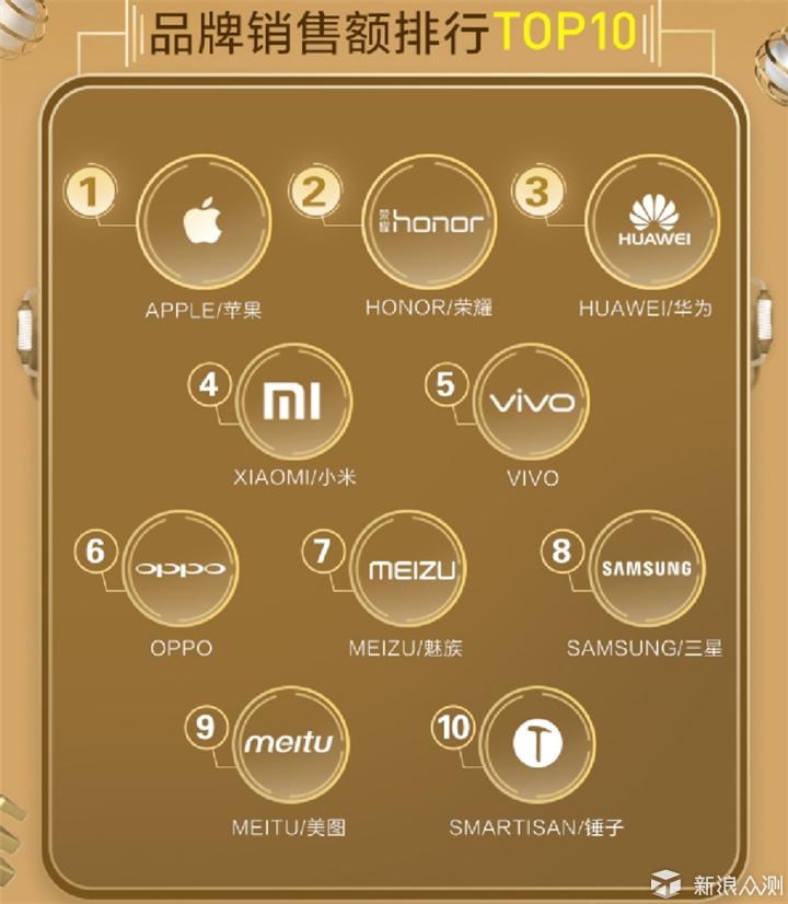 十大手机品牌再创世纪 刀光剑影的2017_新浪众测