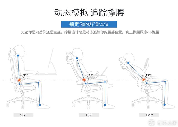 一把特别的国产办公椅:UE永艺 米勒特 电脑椅_新浪众测