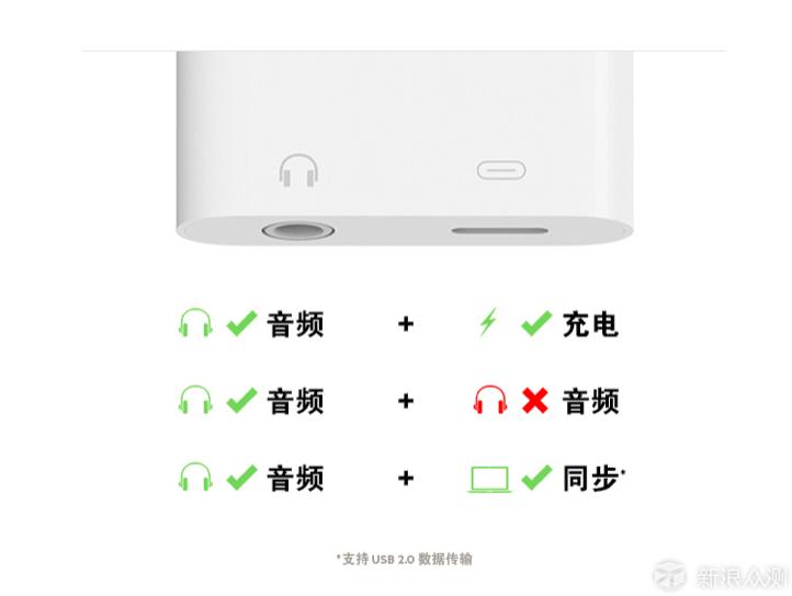 老牌劲旅不老——Belkin贝尔金苹果配件套装_新浪众测