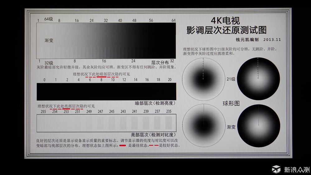 不止HDR画质,全面呵护双眼--明基真爽屏体验_新浪众测