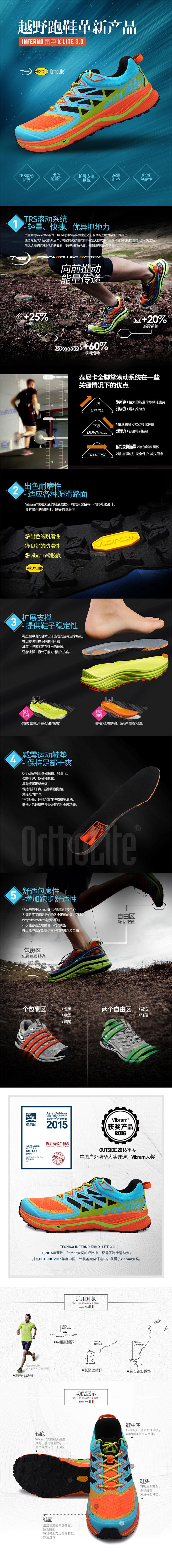 泰尼卡雷电跑鞋免费试用,评测