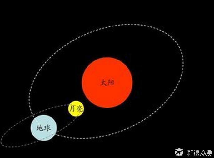 记录2018.1.31超级蓝月月全食_新浪众测