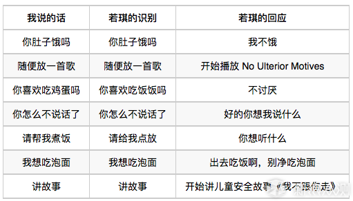 Rokid全栈语音智能开发套件评测_新浪众测