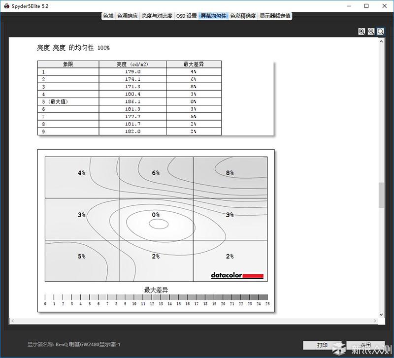 智慧爱眼,呵护双眼——明基GW2480显示器体验_新浪众测